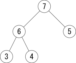 C 言語 ヒープソート